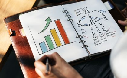 marketing plan chart